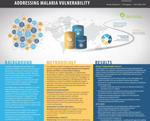 Managing Operational and Fundamental Research To Create Synergies In Public and Military Health Efforts Addressing Malaria Vulnerability
